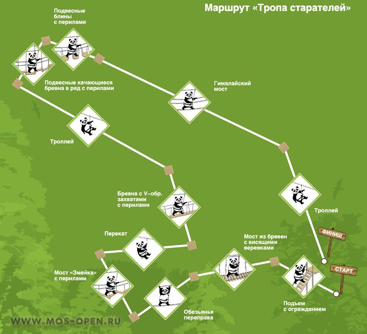 «Панда Парк» в Мещерском лесу маршрут «Тропа Старателей»