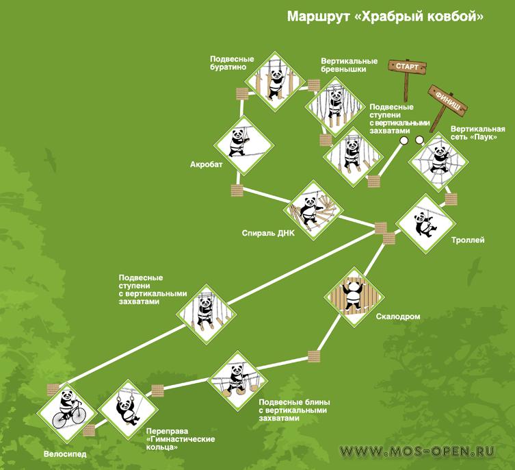 «Панда Парк» в Мещерском лесу маршрут «Храбрый ковбой»